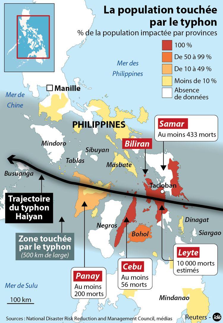 haiyan population touchée