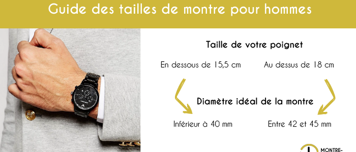 guide-taille-montre-hommes