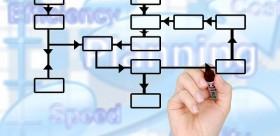 Comment l'organisation du planning peut influer sur la productivité d'une entreprise